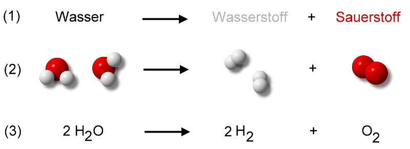 Großartig Maulwurf Moleküle Und Gramm Arbeitsblatt Antworten Fotos ...