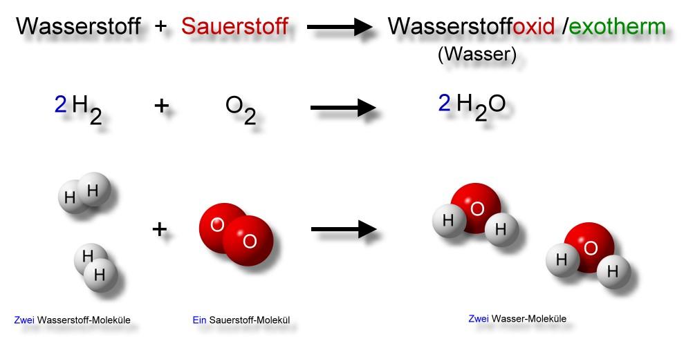 Wasserstoff Chemiezauberde